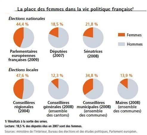 rencontres de femmes française